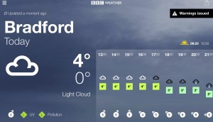 Kind weather forecast for The Bradford Soup Run's 'Christmas' Day